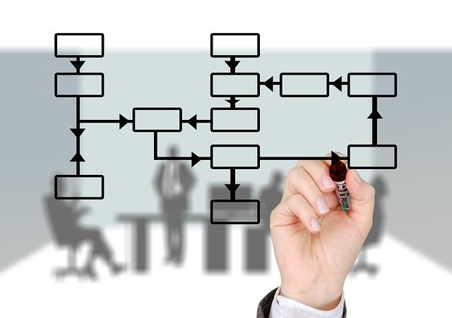 Il gestionale aziendale come supporto per le decisioni aziendali