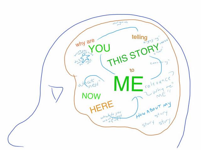 Storytelling: un approccio netnografico alle narrazioni dei brand e delle audience