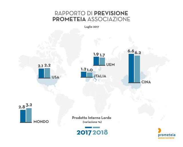 Italia: una finestra per le riforme