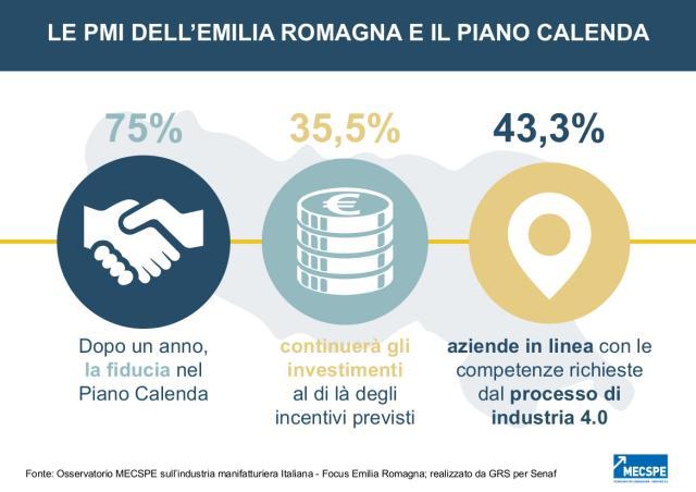 Anche le PMI emiliano-romagnole della meccanica e subfornitura promuovono il Piano Industria 4.0