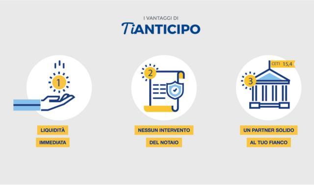 TiAnticipo: è ufficialmente online la piattaforma di Banca IFIS Impresa per i crediti certificati verso la Pubblica Amministrazione
