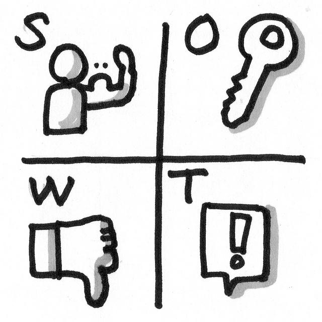 L'importanza di una SWOT sviluppata su campo