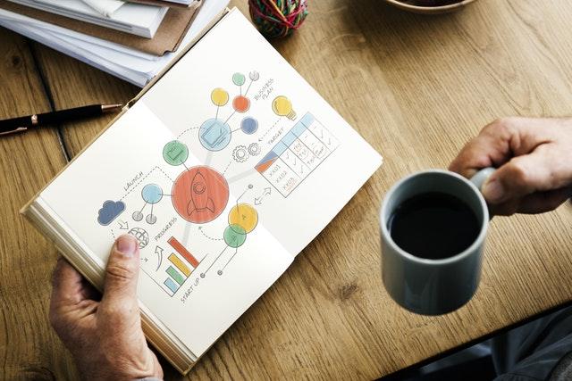 Fondo di Garanzia per le PMI, online il nuovo rapporto sulle startup