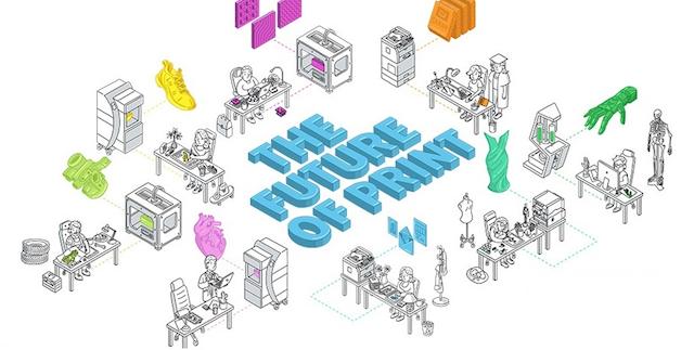 La stampa 3D cambia il volto del settore Retail