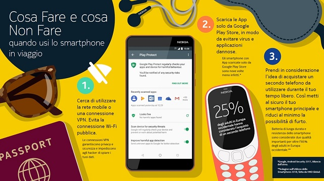 Viaggiare con uno smartphone Android, come evitare problemi