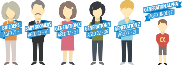 Il mondo che verrà: sfide per il Family Business all'incrocio tra accelerazione digitale e discontinuità culturale