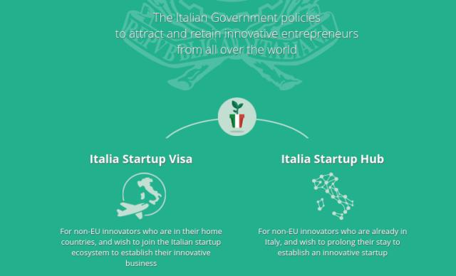 Startup Visa: l'Italia apre le porte all'innovazione
