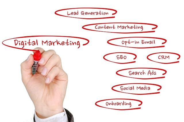Il digital marketing fa bene alla profittabilità: lo rivela un'analisi delle principali aziende globali