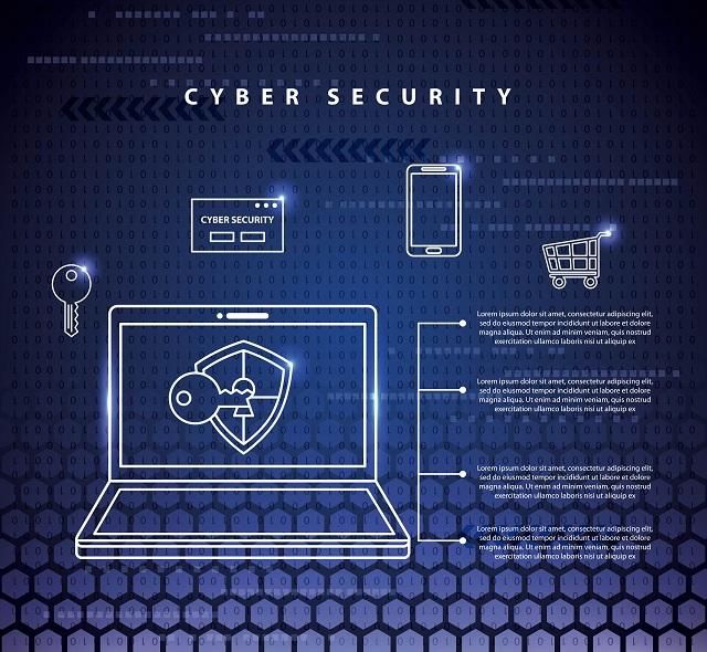 Le prime cinque cose che le PMI dovrebbero fare per prevenire un incidente di Cybersecurity