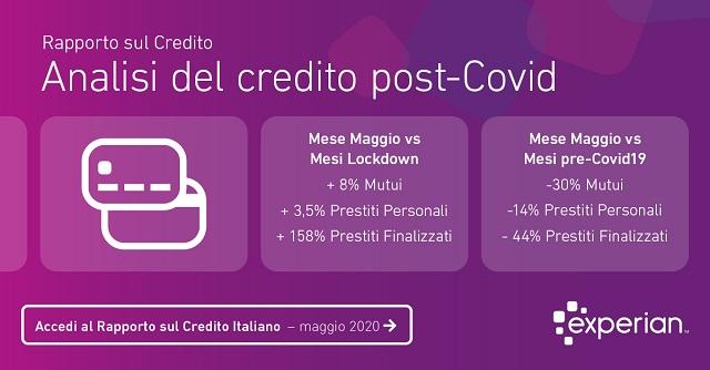 Maggio 2020, segnali positivi per il credito