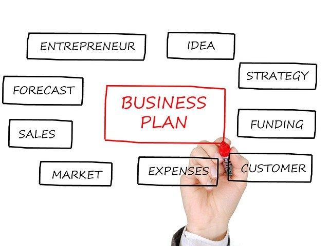 Come redigere un business plan quando a chiederlo è una banca