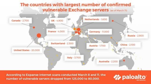 Attacco ai server Microsoft Exchange: l'Italia è il quinto paese più colpito nel mondo